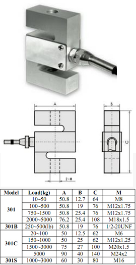 S TYPE LOAD CELL - 301